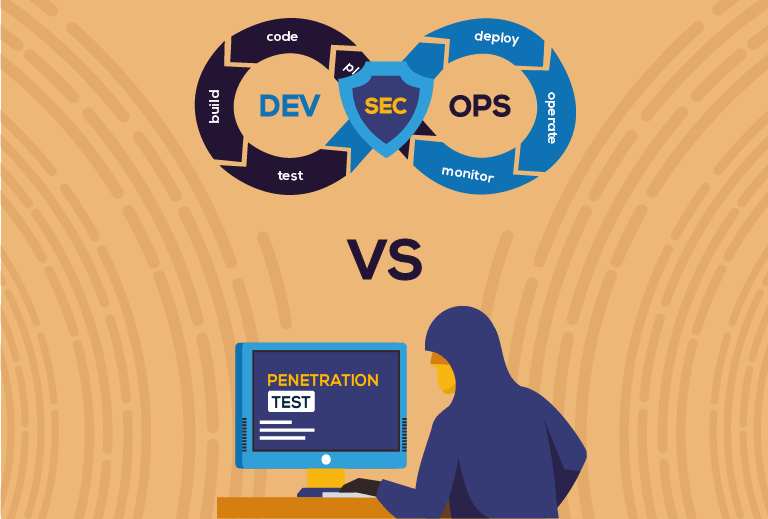 Continuous Application Security vs Pentest