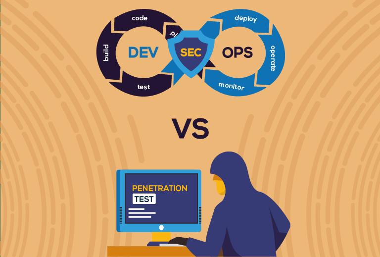 Continuous Application Security vs Pentest
