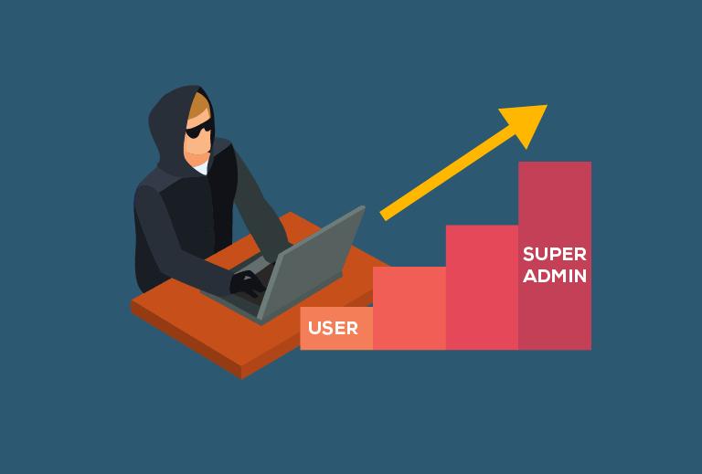 Escalação de Privilégios em Segurança de Aplicações
